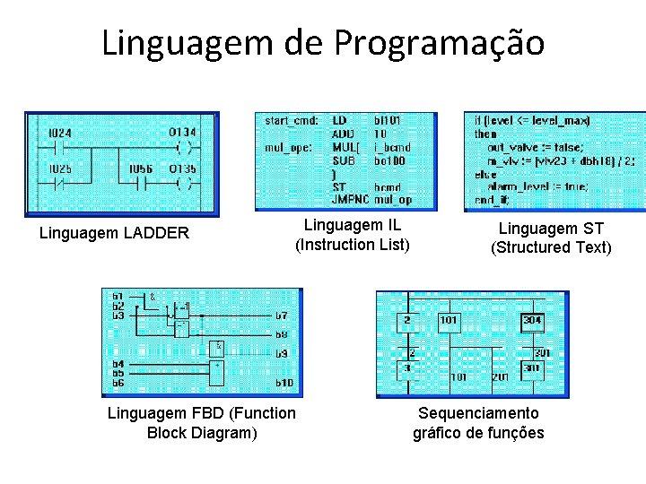 Linguagem de Programação Linguagem LADDER Linguagem IL (Instruction List) Linguagem FBD (Function Block Diagram)