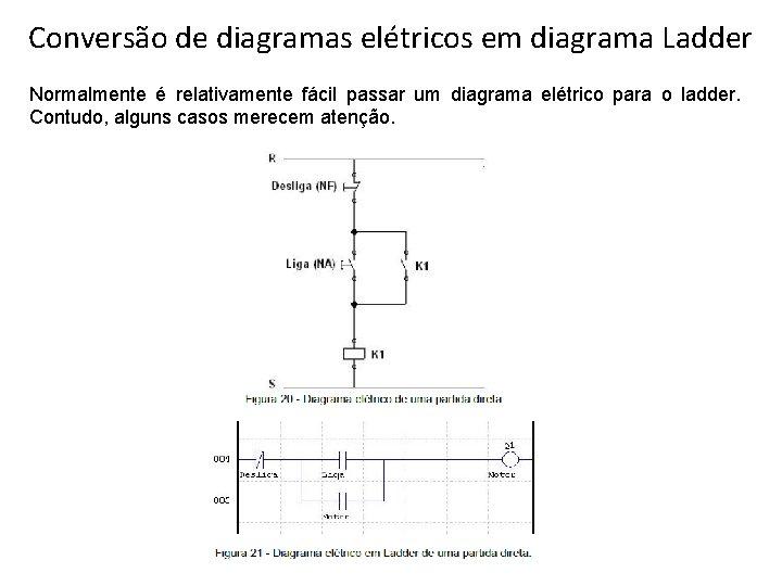Conversão de diagramas elétricos em diagrama Ladder Normalmente é relativamente fácil passar um diagrama