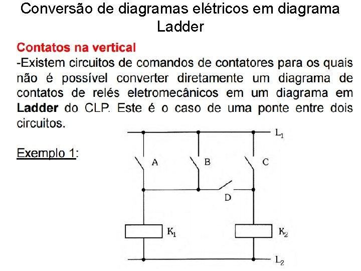 Conversão de diagramas elétricos em diagrama Ladder
