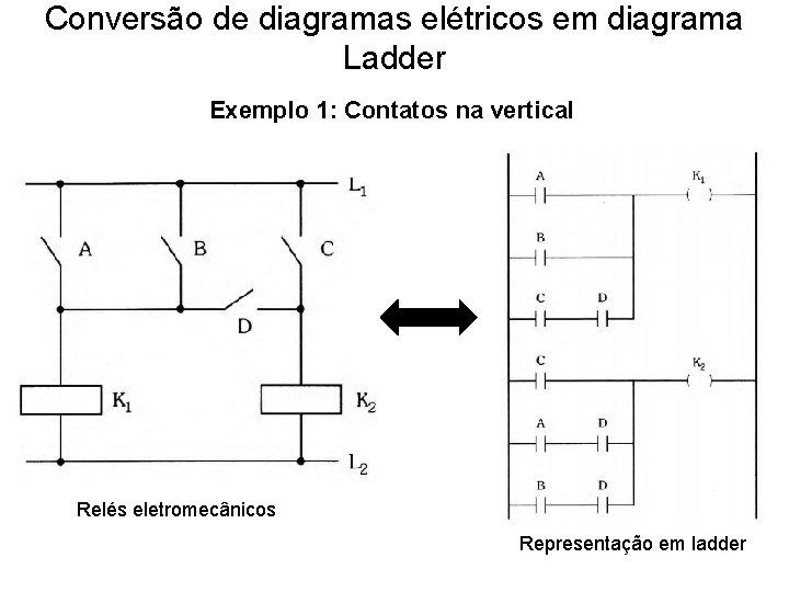 Conversão de diagramas elétricos em diagrama Ladder Exemplo 1: Contatos na vertical Relés eletromecânicos