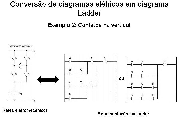 Conversão de diagramas elétricos em diagrama Ladder Exemplo 2: Contatos na vertical ou Relés