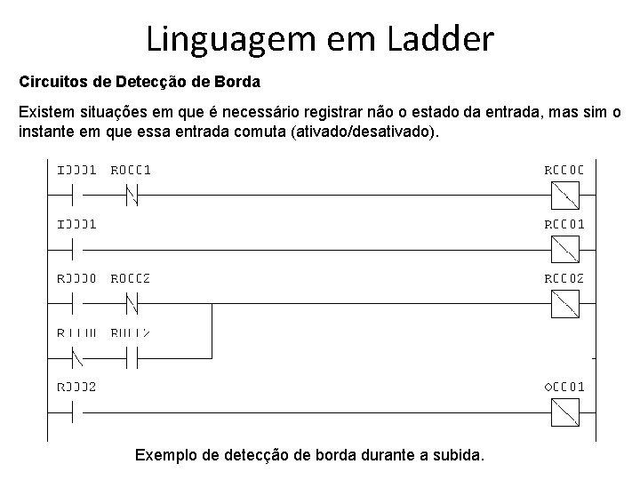 Linguagem em Ladder Circuitos de Detecção de Borda Existem situações em que é necessário