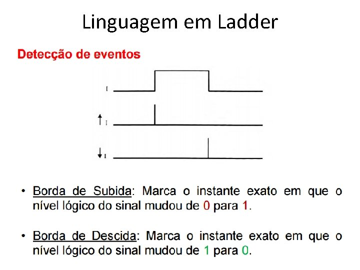 Linguagem em Ladder