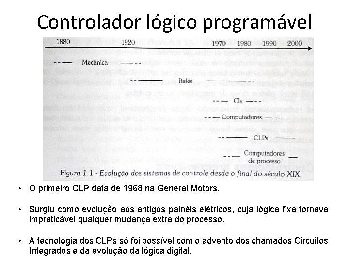 Controlador lógico programável • O primeiro CLP data de 1968 na General Motors. •