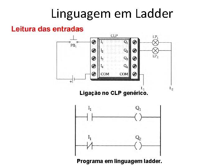 Linguagem em Ladder Ligação no CLP genérico. Programa em linguagem ladder.