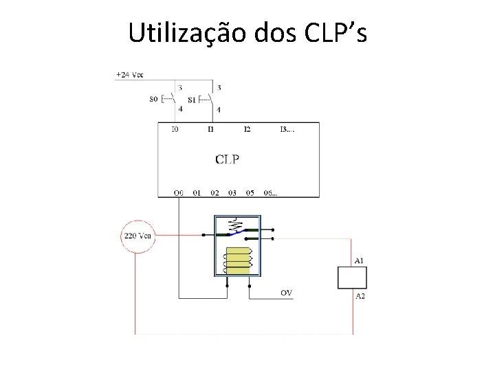 Utilização dos CLP's