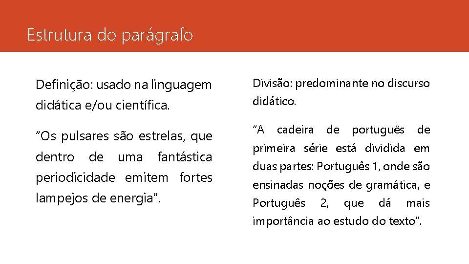Estrutura do parágrafo Definição: usado na linguagem Divisão: predominante no discurso didática e/ou científica.