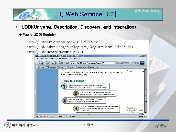 I. Web Service 소개 v Web Service Security UDDI(Universal Description, Discovery, and Integration) u.