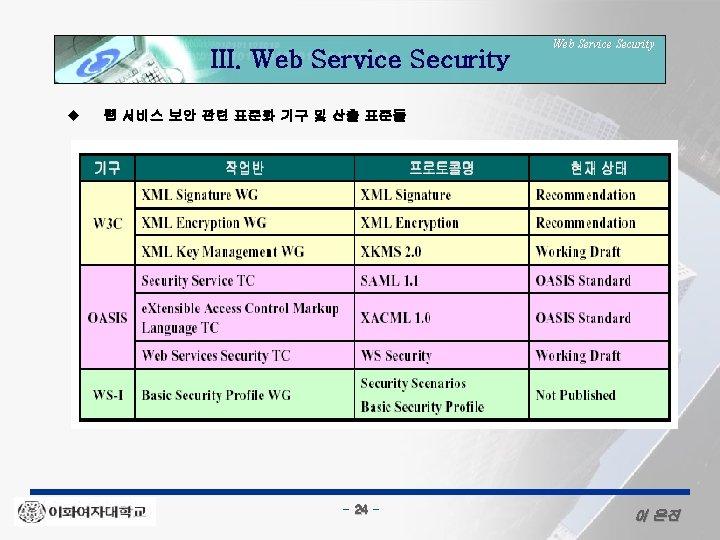 III. Web Service Security u Web Service Security 웹 서비스 보안 관련 표준화 기구