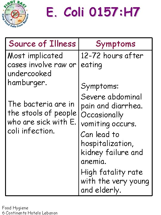 E. Coli 0157: H 7 Source of Illness Most implicated cases involve raw or