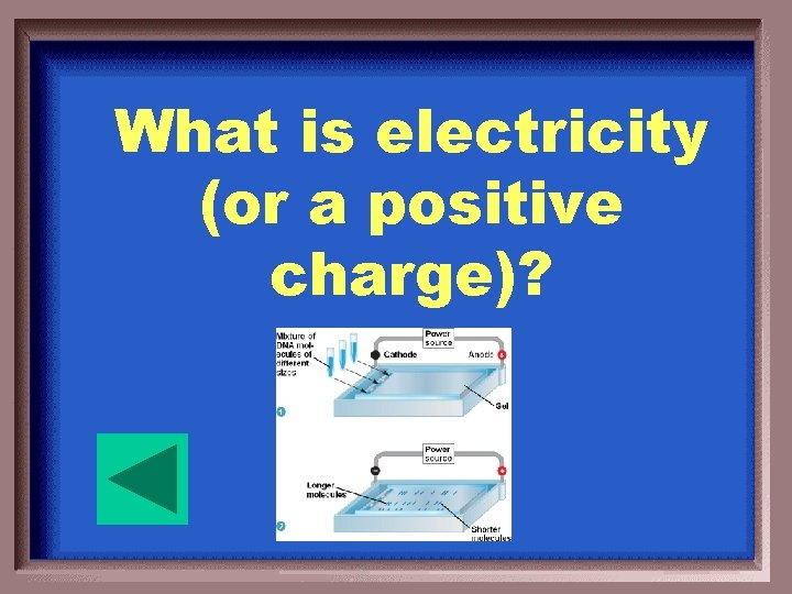 What is electricity (or a positive charge)?