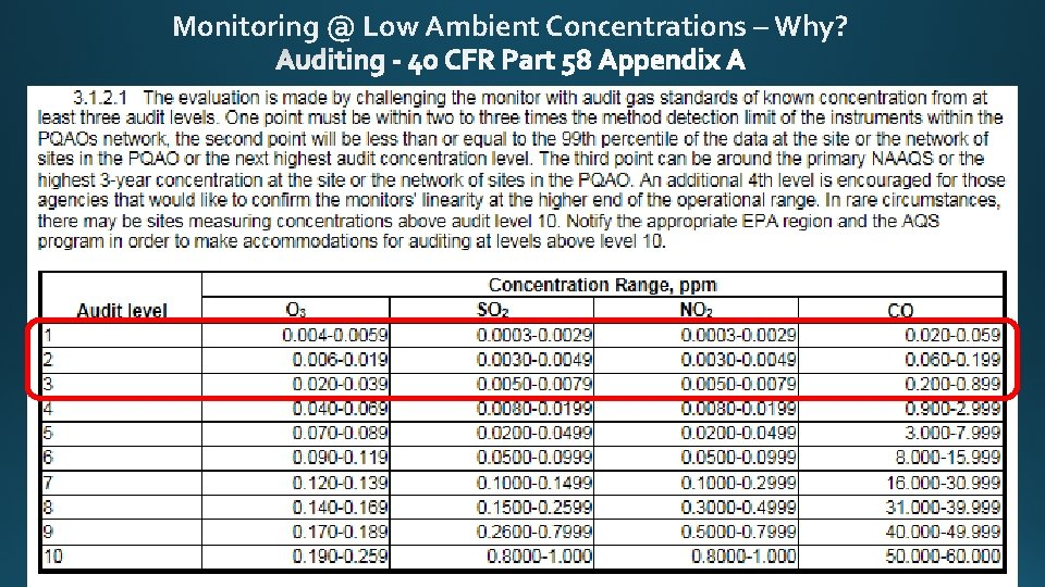 Monitoring @ Low Ambient Concentrations – Why?