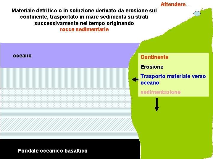 Attendere… Materiale detritico o in soluzione derivato da erosione sul continente, trasportato in mare