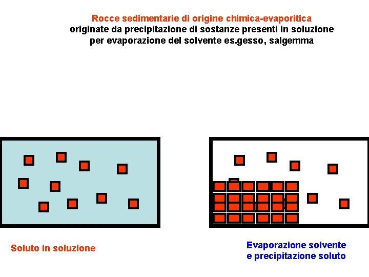 Rocce sedimentarie di origine chimica-evaporitica originate da precipitazione di sostanze presenti in soluzione per