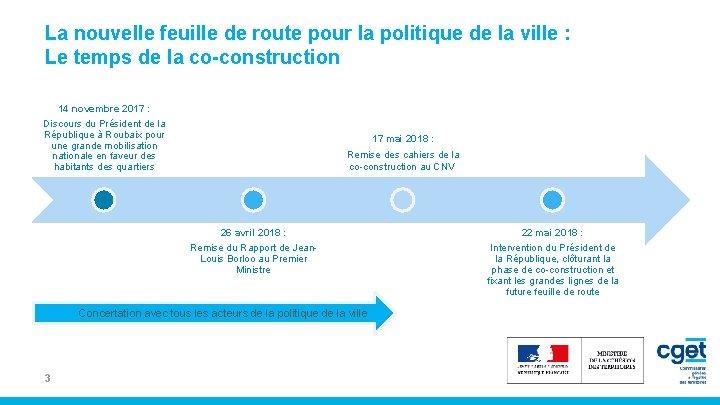 La nouvelle feuille de route pour la politique de la ville : Le temps