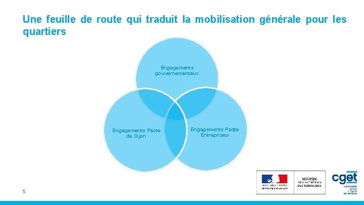 Une feuille de route qui traduit la mobilisation générale pour les quartiers Engagements gouvernementaux