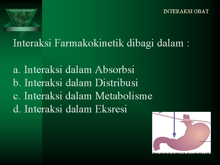 INTERAKSI OBAT Interaksi Farmakokinetik dibagi dalam : a. Interaksi dalam Absorbsi b. Interaksi dalam