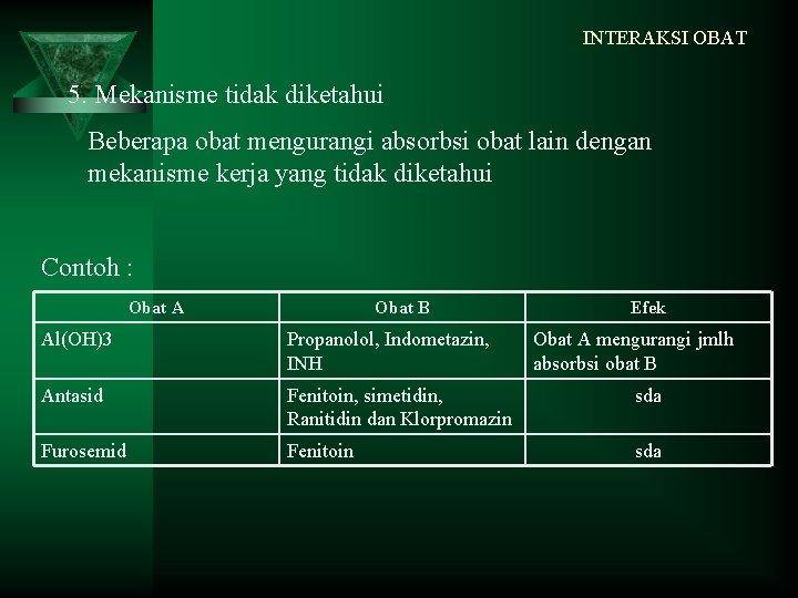 INTERAKSI OBAT 5. Mekanisme tidak diketahui Beberapa obat mengurangi absorbsi obat lain dengan mekanisme