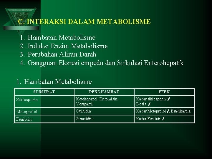 C. INTERAKSI DALAM METABOLISME 1. 2. 3. 4. Hambatan Metabolisme Induksi Enzim Metabolisme Perubahan