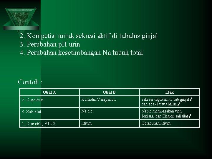 2. Kompetisi untuk sekresi aktif di tubulus ginjal 3. Perubahan p. H urin 4.