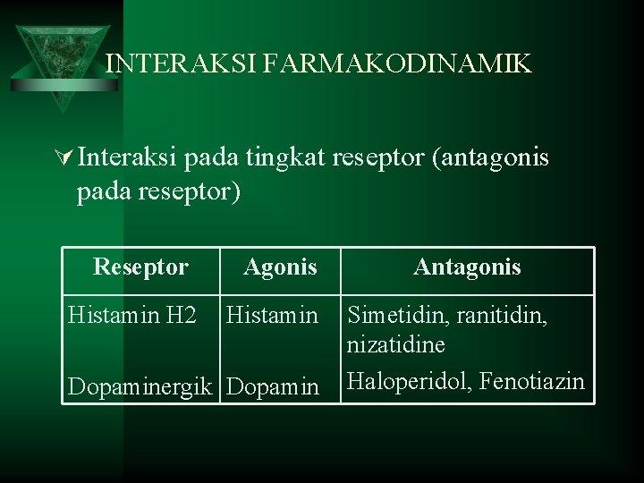 INTERAKSI FARMAKODINAMIK Ú Interaksi pada tingkat reseptor (antagonis pada reseptor) Reseptor Histamin H 2