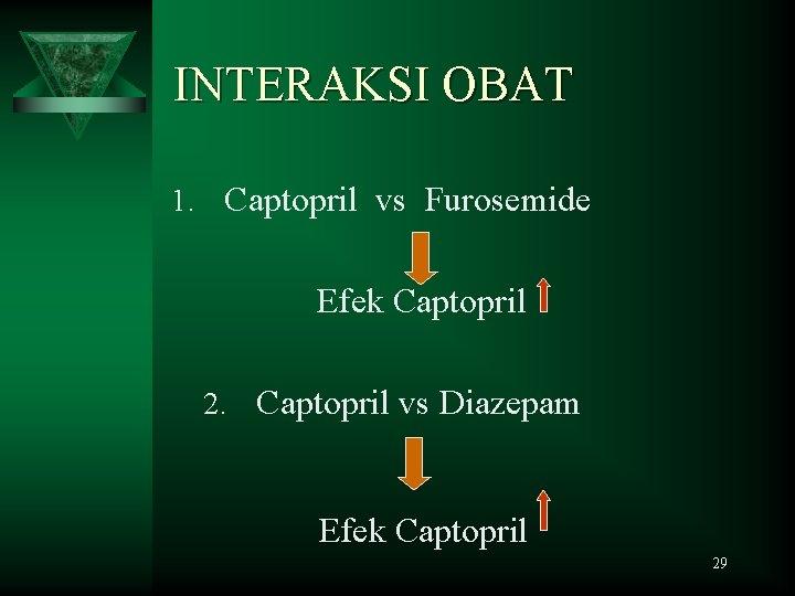INTERAKSI OBAT 1. Captopril vs Furosemide Efek Captopril 2. Captopril vs Diazepam Efek Captopril