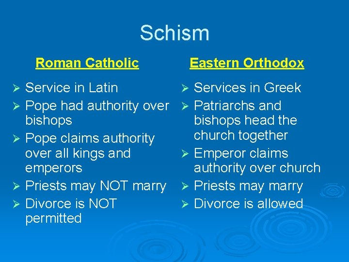 Schism Roman Catholic Service in Latin Ø Pope had authority over bishops Ø Pope