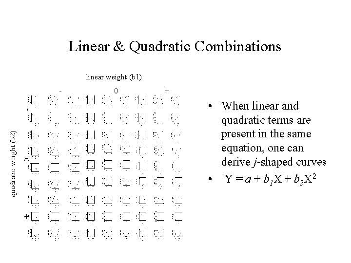 Linear & Quadratic Combinations linear weight (b 1) 0 + quadratic weight (b 2)