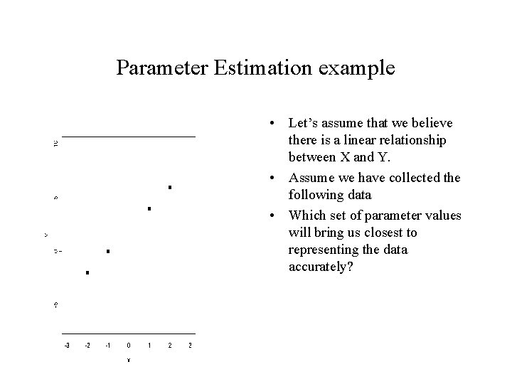 Parameter Estimation example • Let's assume that we believe there is a linear relationship
