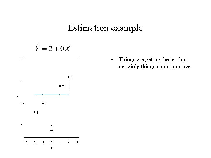 Estimation example • Things are getting better, but certainly things could improve