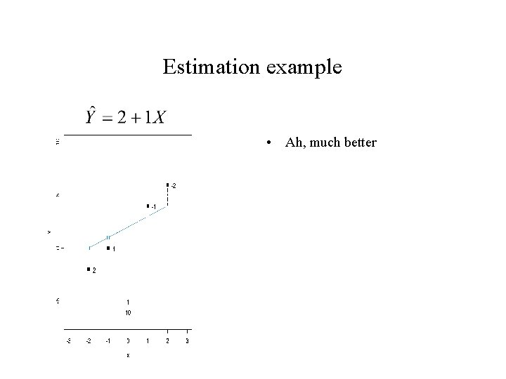 Estimation example • Ah, much better