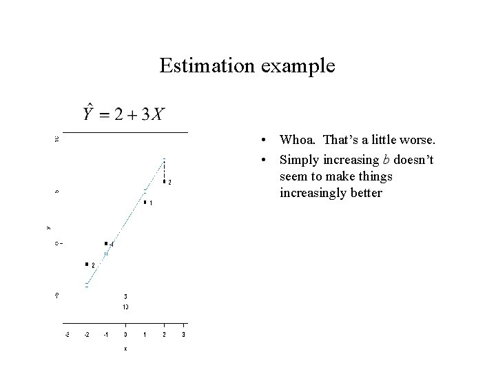 Estimation example • Whoa. That's a little worse. • Simply increasing b doesn't seem