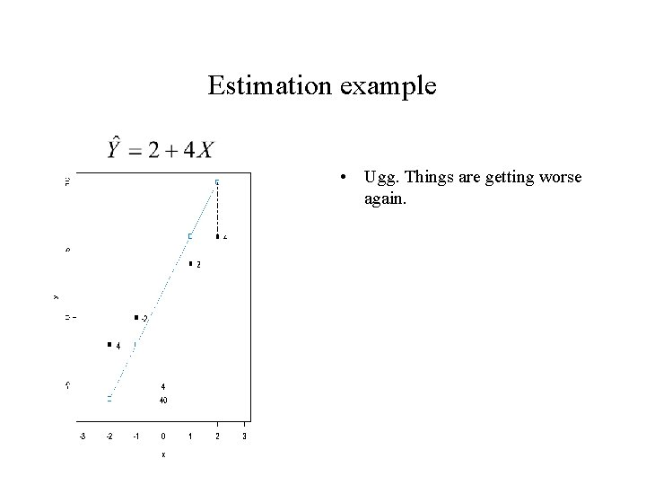 Estimation example • Ugg. Things are getting worse again.