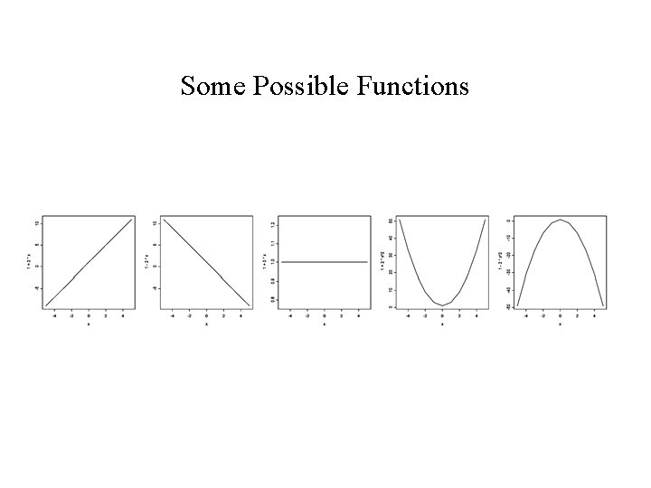 Some Possible Functions