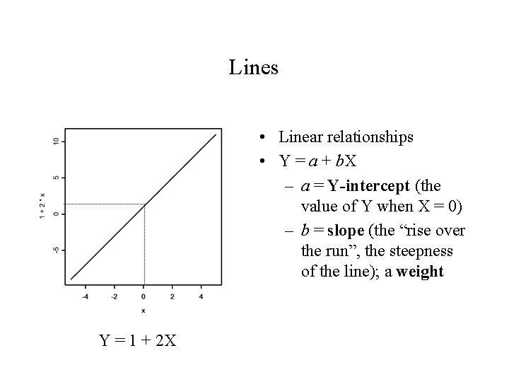Lines • Linear relationships • Y = a + b. X – a =