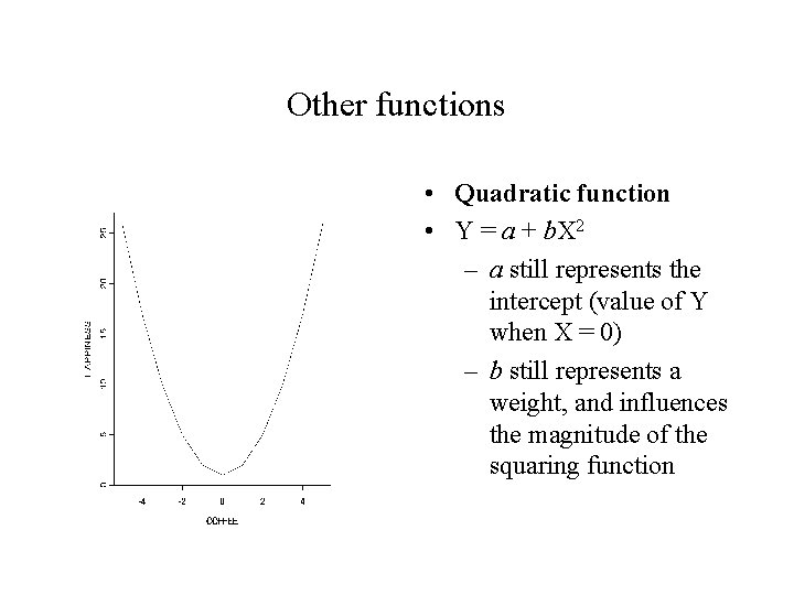 Other functions • Quadratic function • Y = a + b. X 2 –