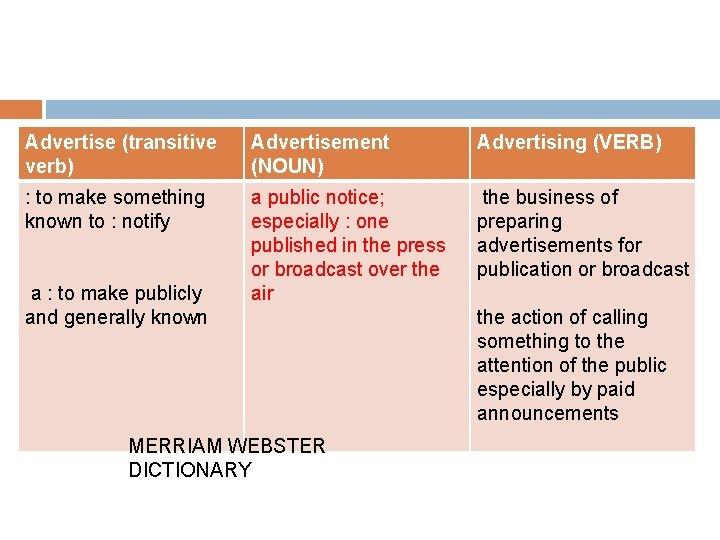 Advertise (transitive verb) Advertisement (NOUN) Advertising (VERB) : to make something known to :