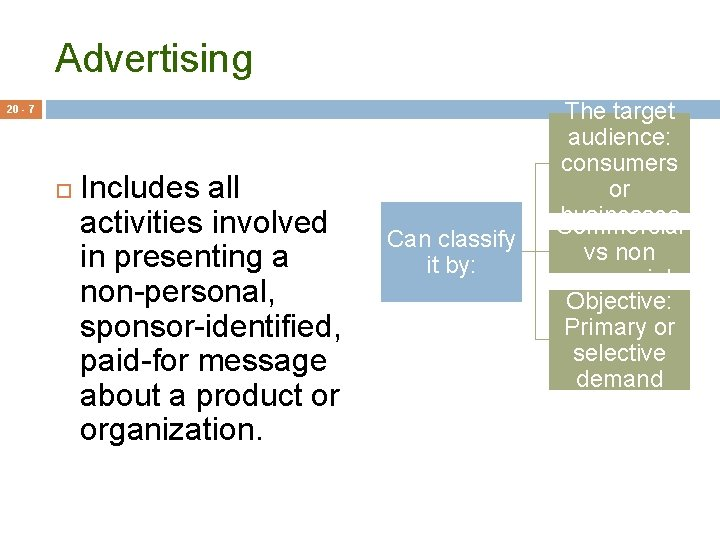 Advertising 20 - 7 Includes all activities involved in presenting a non-personal, sponsor-identified, paid-for