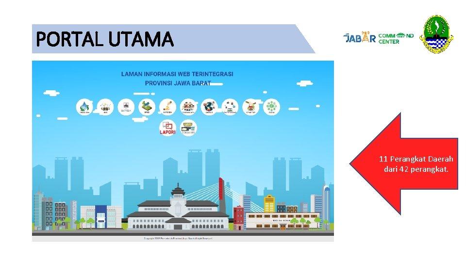 PORTAL UTAMA 11 Perangkat Daerah dari 42 perangkat.
