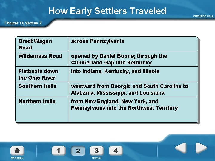 How Early Settlers Traveled Chapter 11, Section 2 Great Wagon Road across Pennsylvania Wilderness
