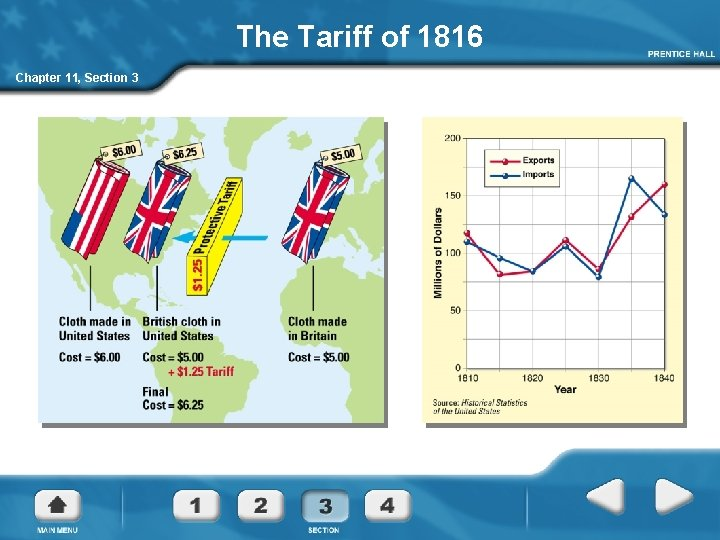 The Tariff of 1816 Chapter 11, Section 3