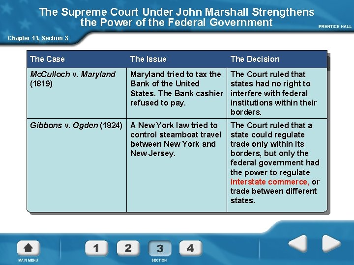 The Supreme Court Under John Marshall Strengthens the Power of the Federal Government Chapter
