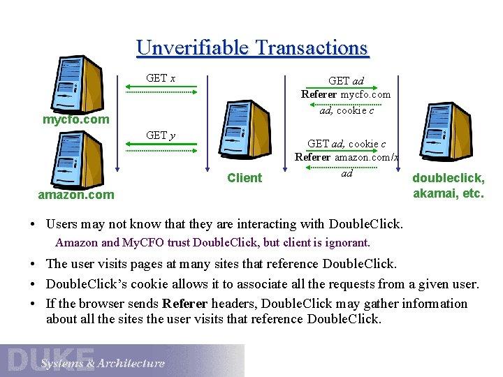 Unverifiable Transactions GET x GET ad Referer mycfo. com ad, cookie c mycfo. com