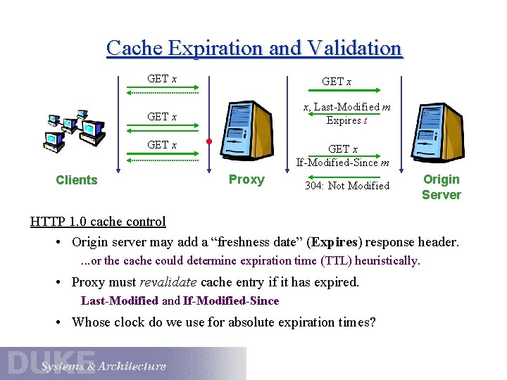 Cache Expiration and Validation GET x x, Last-Modified m Expires t GET x Clients