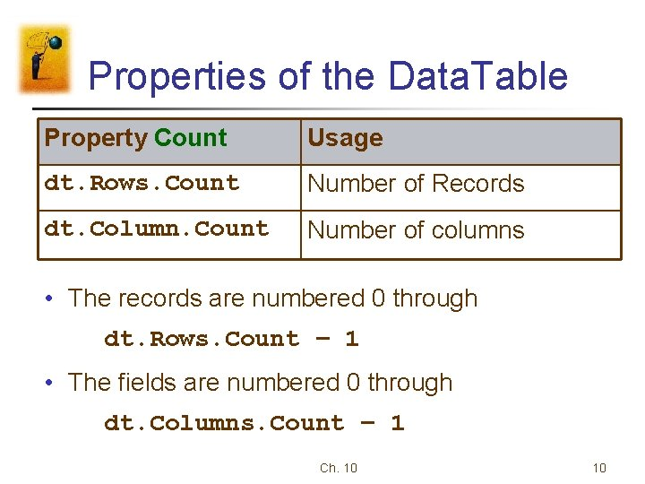 Properties of the Data. Table Property Count Usage dt. Rows. Count Number of Records