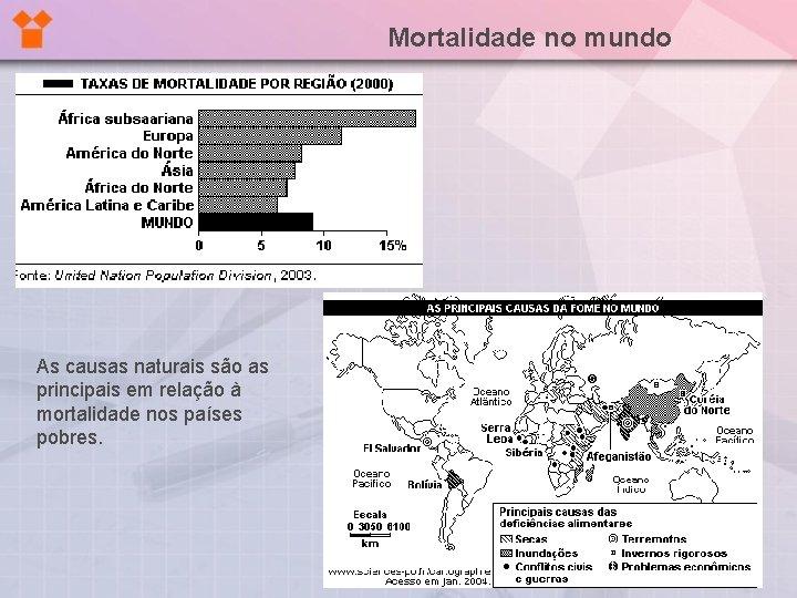 Mortalidade no mundo As causas naturais são as principais em relação à mortalidade nos