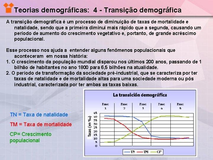 Teorias demográficas: 4 - Transição demográfica A transição demográfica é um processo de diminuição
