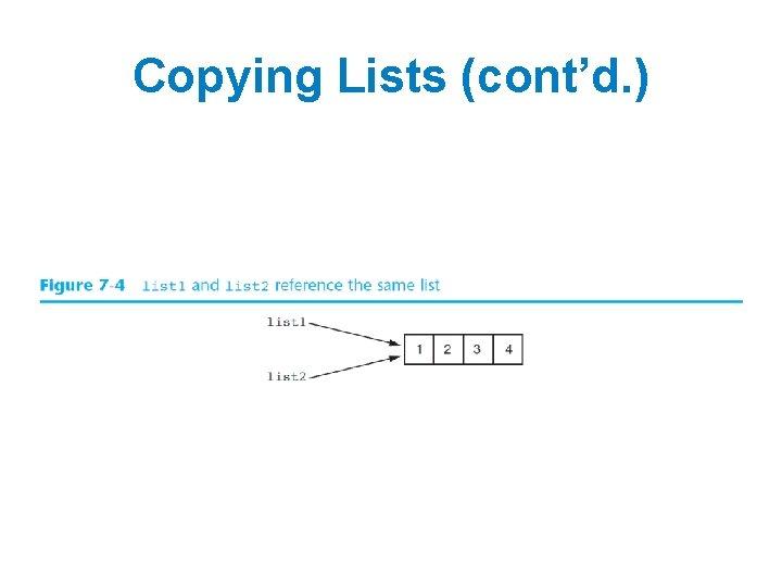 Copying Lists (cont'd. )