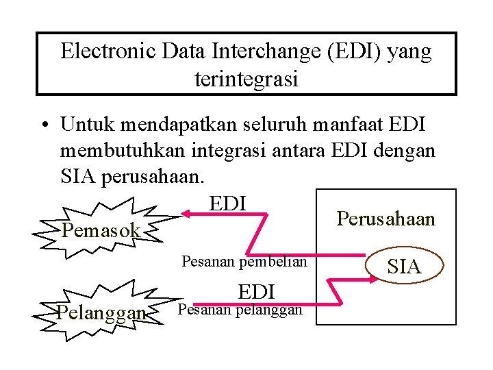 Electronic Data Interchange (EDI) yang terintegrasi • Untuk mendapatkan seluruh manfaat EDI membutuhkan integrasi