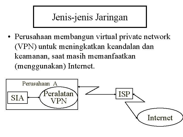 Jenis-jenis Jaringan • Perusahaan membangun virtual private network (VPN) untuk meningkatkan keandalan dan keamanan,